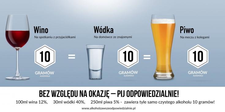 Alkohol-Zawsze Odpowiedzialnie_info
