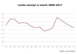 Utoniecia w Polsce_01