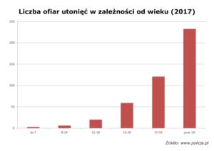 Utoniecia w Polsce_02